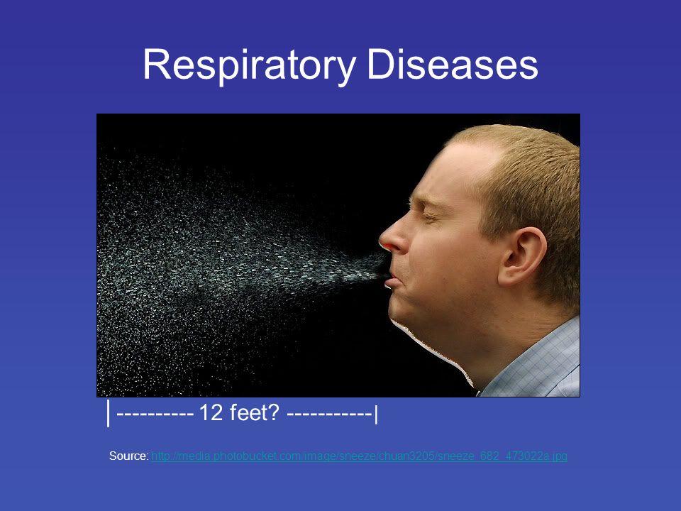 Respiratory Diseases Source: http://media.photobucket.com/image/sneeze/chuan3205/sneeze_682_473022a.jpghttp://media.photobucket.com/image/sneeze/chuan3205/sneeze_682_473022a.jpg │---------- 12 feet.