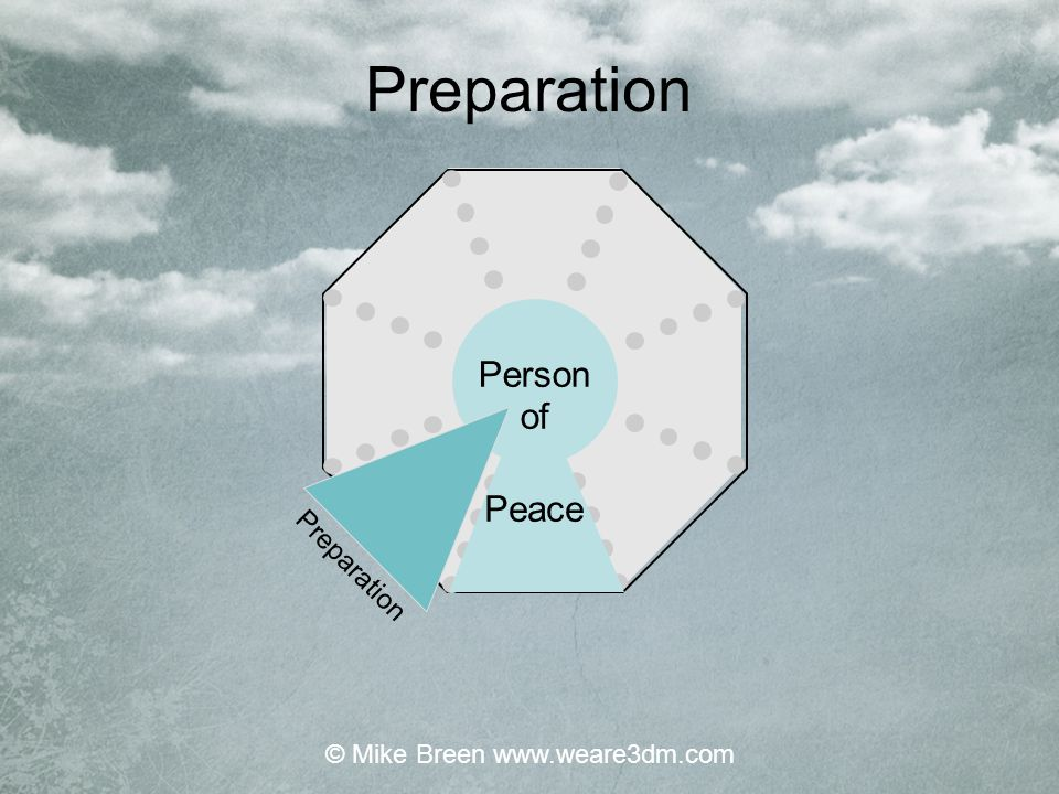 Peace of Preparation Person Preparation © Mike Breen www.weare3dm.com