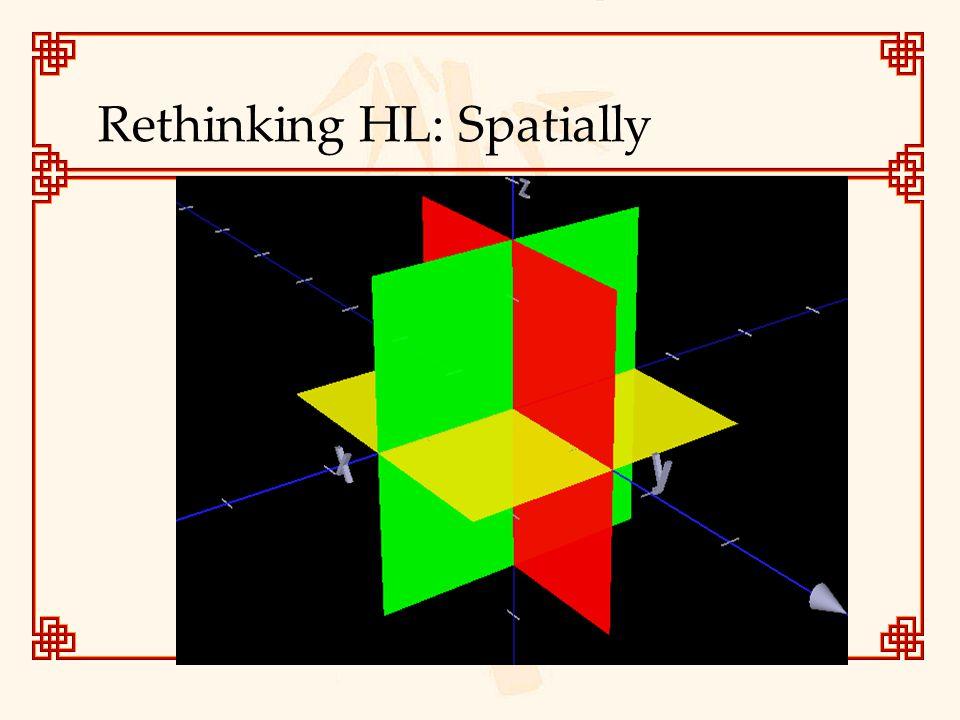 Rethinking HL: Spatially