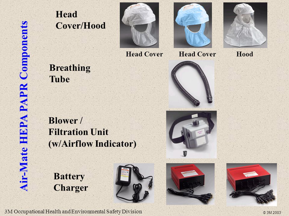 3M Occupational Health and Environmental Safety Division © 3M 2003 Head Cover/Hood Breathing Tube Blower / Filtration Unit (w/Airflow Indicator) Battery Charger Air-Mate HEPA PAPR Components HoodHead Cover