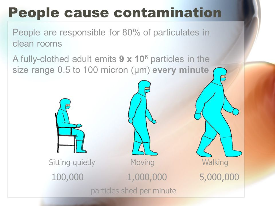 Airborne Skin Squames 2 m 7 minutes 14 μm … … … … … … … … … … … … 100 to 5,000 cfu every minute !