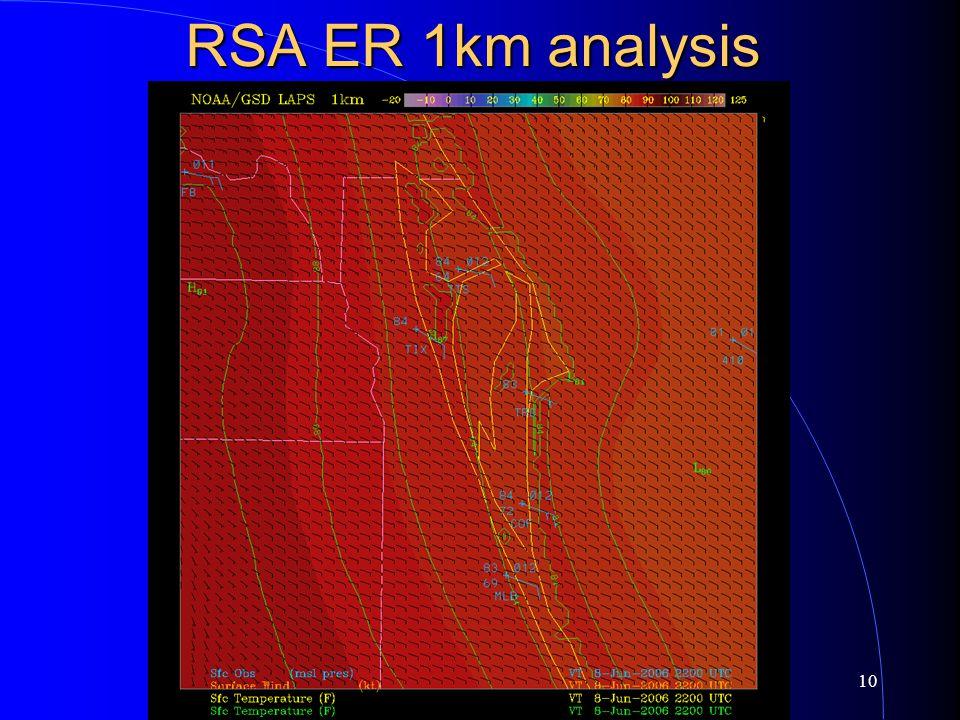 10 RSA ER 1km analysis
