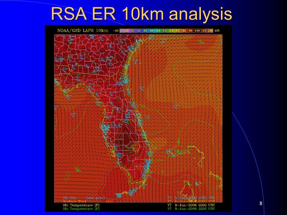 8 RSA ER 10km analysis