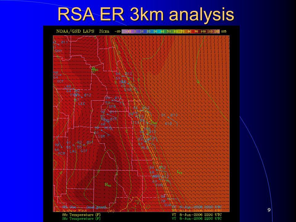 9 RSA ER 3km analysis
