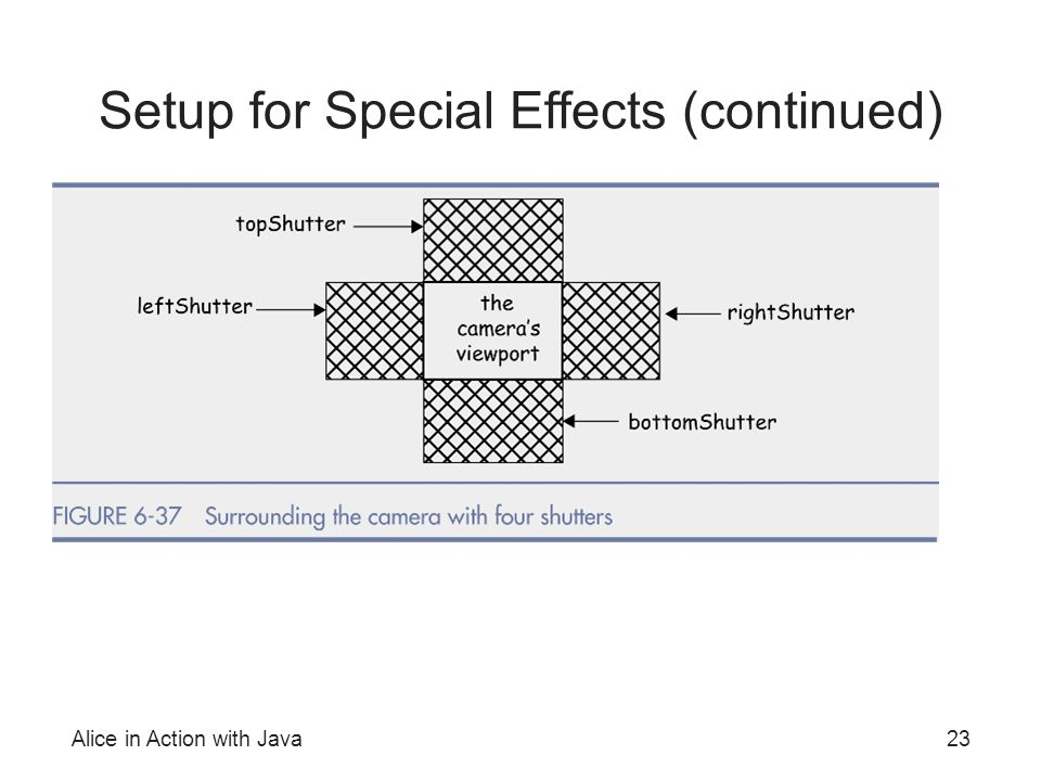 Alice in Action with Java23 Setup for Special Effects (continued)