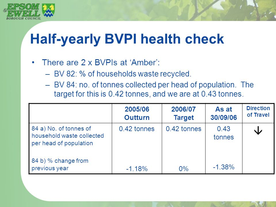 Half-yearly BVPI health check There are 2 x BVPIs at 'Amber': –BV 82: % of households waste recycled. –BV 84: no. of tonnes collected per head of popu