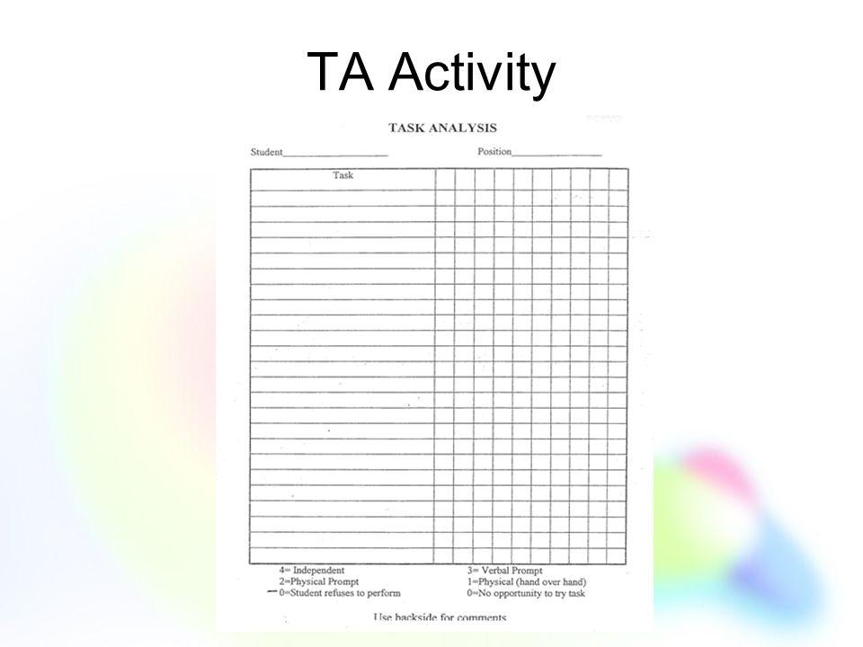 TA Activity