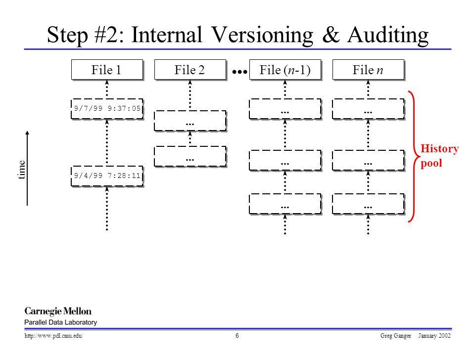 Greg Ganger January 2002http://www.pdl.cmu.edu/6 Step #2: Internal Versioning & Auditing File 1 File 2 File (n-1) File n History pool 9/7/99 9:37:05 9/4/99 7:28:11...