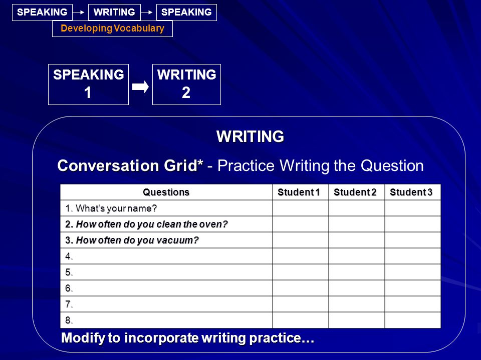 WRITING Conversation Grid* Conversation Grid* - Practice Writing the Question Questions Student 1 Student 2 Student 3 1.