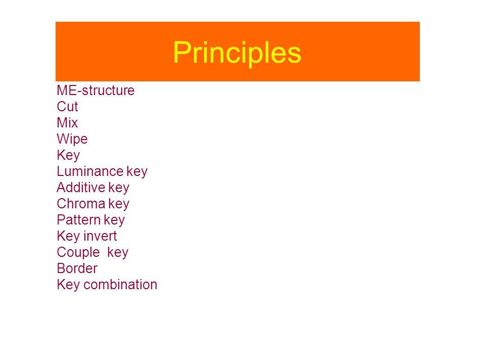 Principles ME-structure Cut Mix Wipe Key Luminance key Additive key Chroma key Pattern key Key invert Couple key Border Key combination