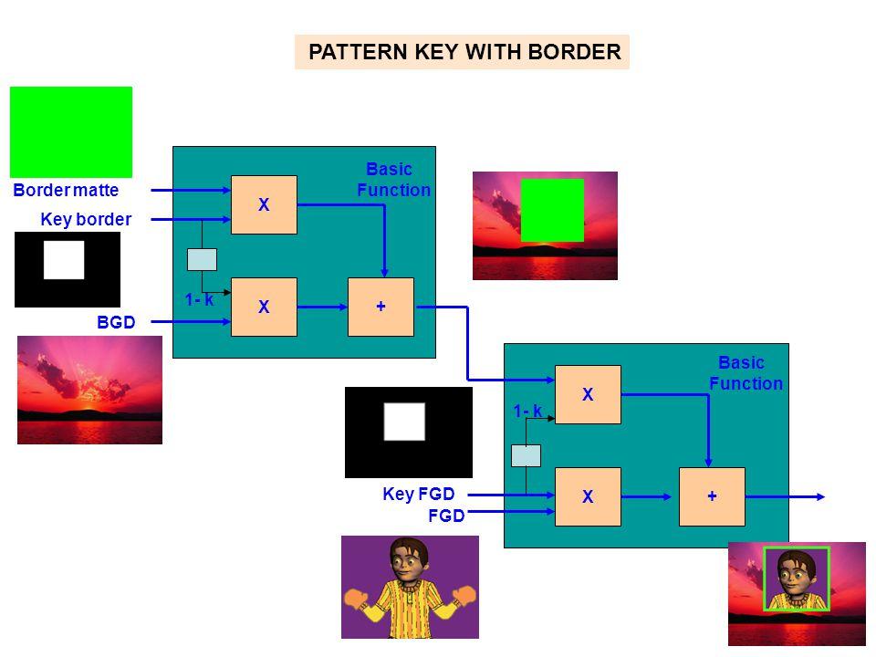 X X+ Basic Function 1- k X X+ Basic Function 1- k Border matte Key border BGD Key FGD FGD PATTERN KEY WITH BORDER