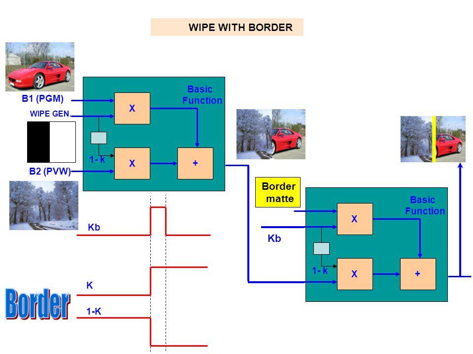 Border matte 1-K K Kb B2 (PVW) B1 (PGM) WIPE WITH BORDER WIPE GEN. X X+ Basic Function 1- k X X+ Basic Function 1- k Kb