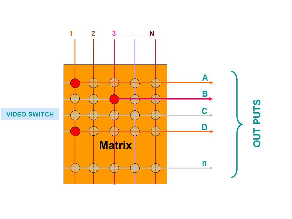 Matrix 123 N A B C n D OUT PUTS VIDEO SWITCH