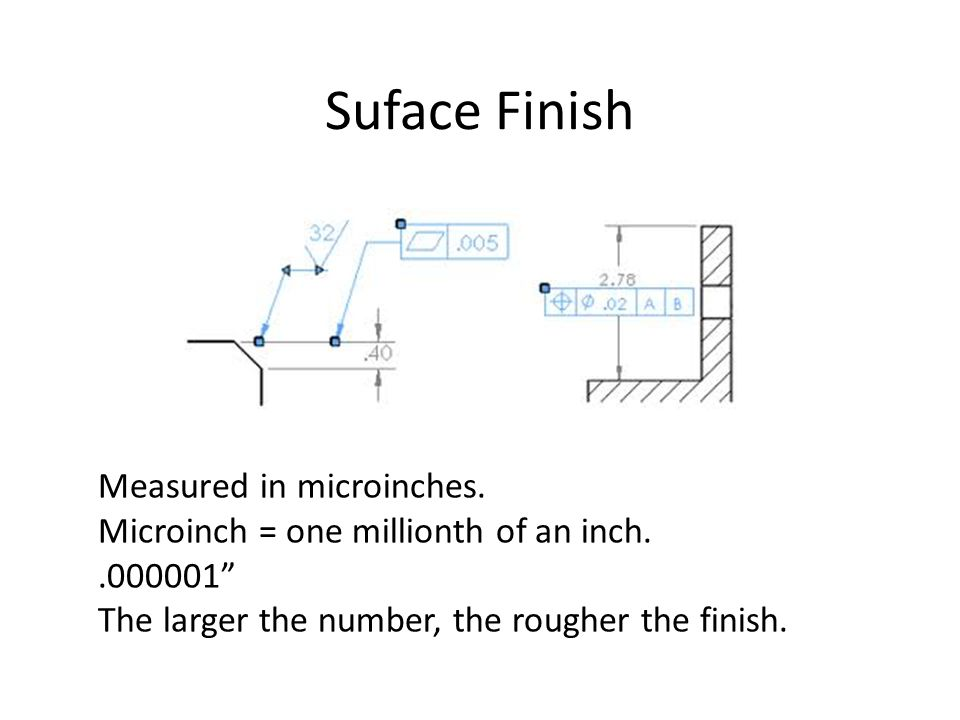 """Suface Finish Measured in microinches. Microinch = one millionth of an inch..000001"""" The larger the number, the rougher the finish."""