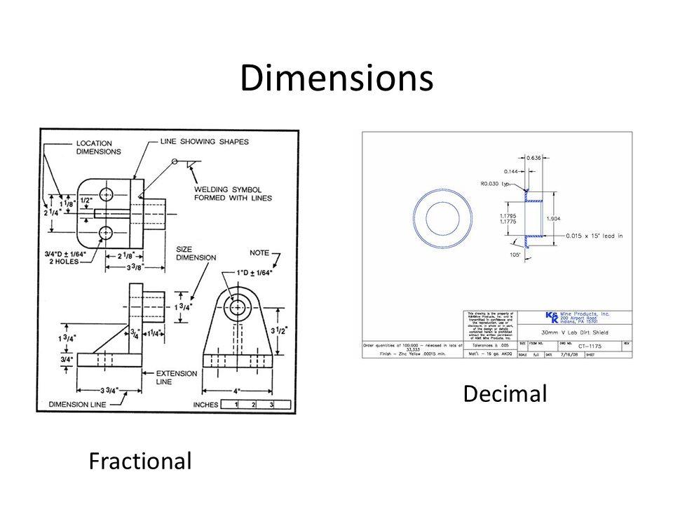 Dimensions Fractional Decimal