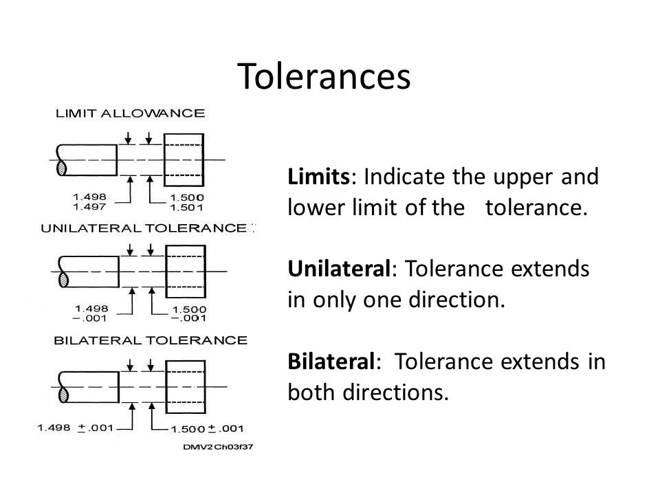 Tolerances Limits: Indicate the upper and lower limit of the tolerance. Unilateral: Tolerance extends in only one direction. Bilateral: Tolerance exte