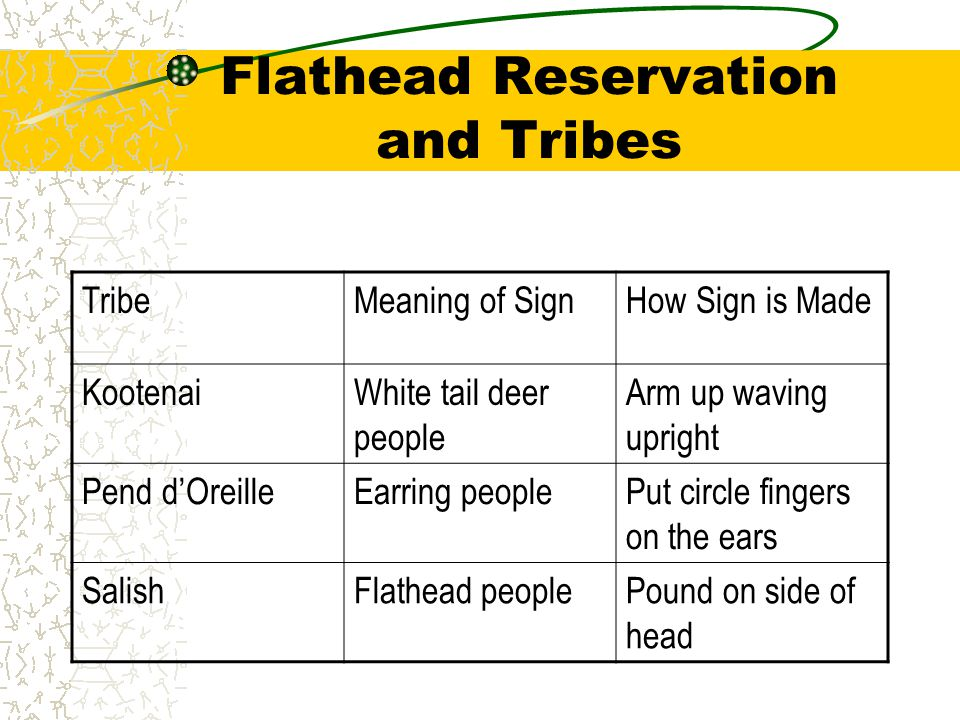 Flathead Reservation and Tribes TribeMeaning of SignHow Sign is Made KootenaiWhite tail deer people Arm up waving upright Pend d'OreilleEarring peoplePut circle fingers on the ears SalishFlathead peoplePound on side of head