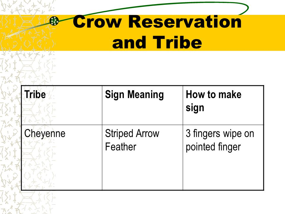 Crow Reservation and Tribe TribeSign MeaningHow to make sign CheyenneStriped Arrow Feather 3 fingers wipe on pointed finger