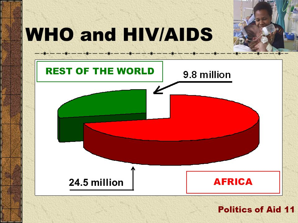 Politics of Aid 11 WHO and HIV/AIDS 24.5 million