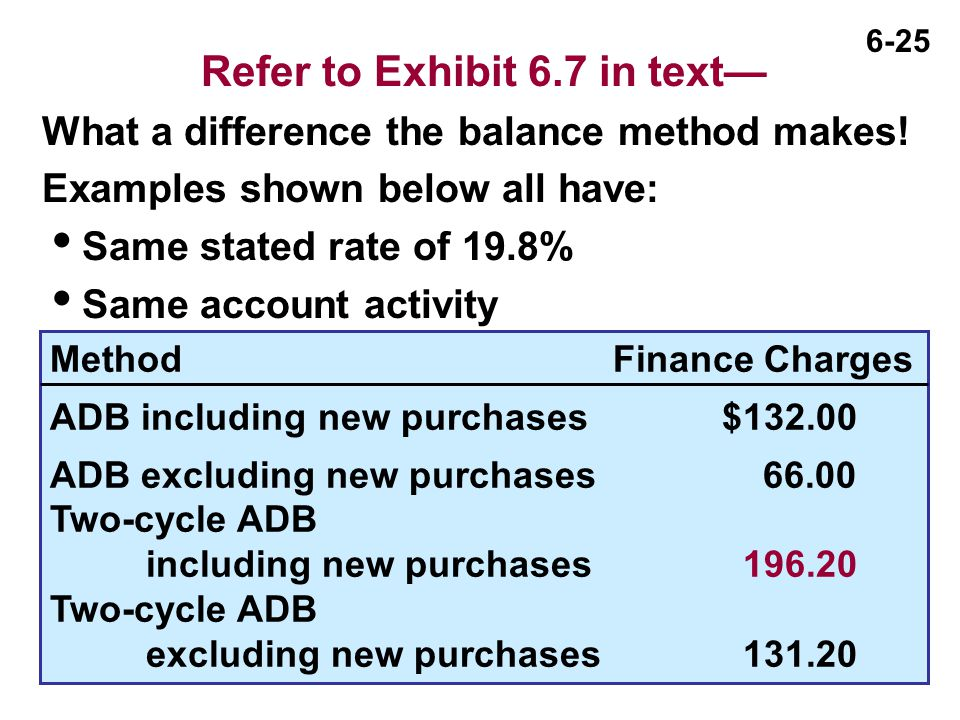 6-25 Refer to Exhibit 6.7 in text— What a difference the balance method makes.