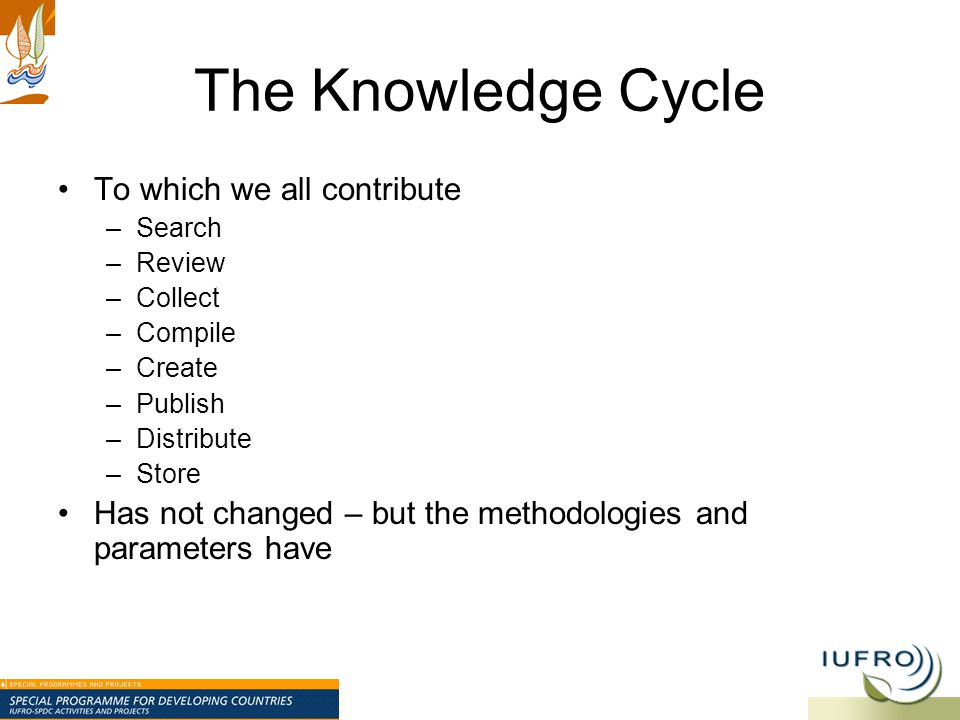 The Knowledge Cycle To which we all contribute –Search –Review –Collect –Compile –Create –Publish –Distribute –Store Has not changed – but the methodo