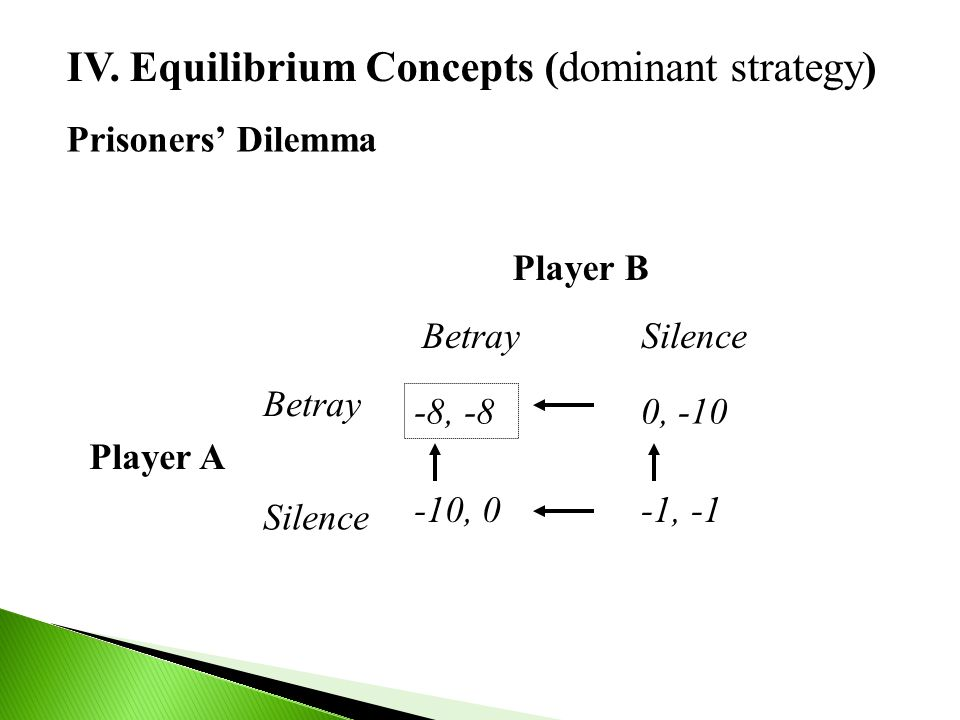Player A Player B Betray Silence BetraySilence -8, -8 0, -10 -10, 0-1, -1 Prisoners' Dilemma IV. Equilibrium Concepts (dominant strategy)