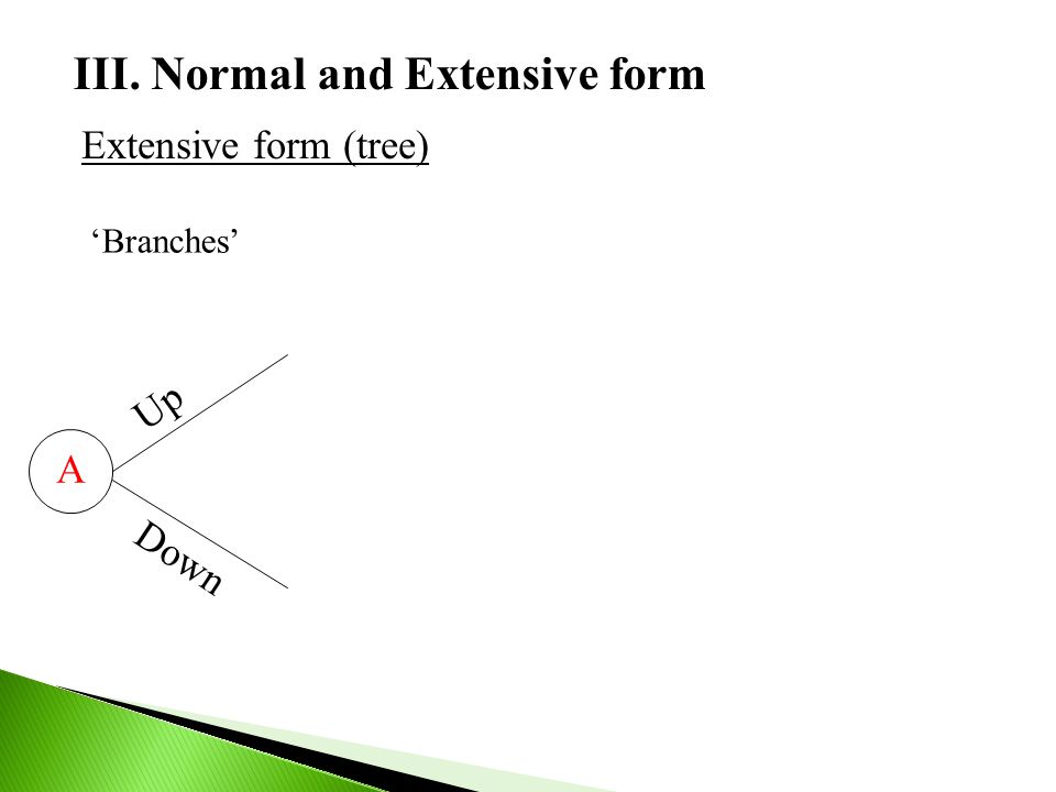 III. Normal and Extensive form Extensive form (tree) A Up Down 'Branches'