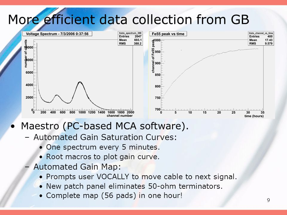 9 More efficient data collection from GB Maestro (PC-based MCA software).