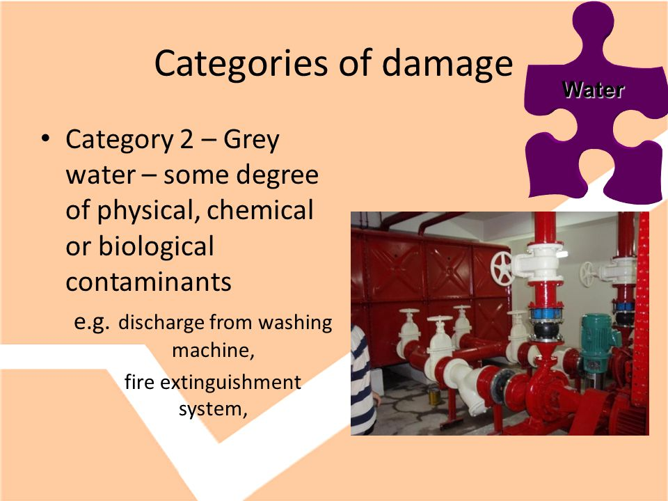 Categories of damage Category 2 – Grey water – some degree of physical, chemical or biological contaminants e.g.