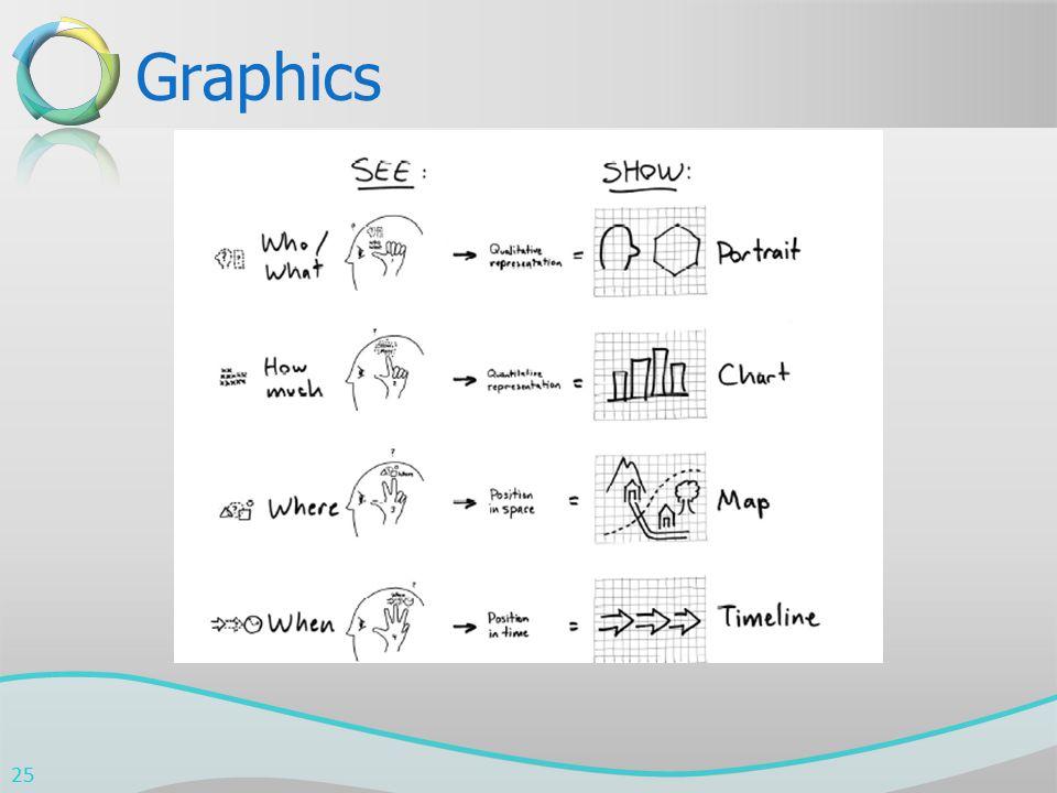 Graphics 25