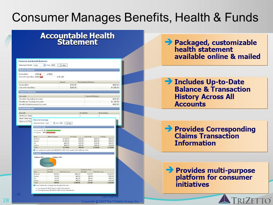 Accountable Health Statement  Packaged, customizable health statement available online & mailed  Includes Up-to-Date Balance & Transaction History Across All Accounts  Provides Corresponding Claims Transaction Information  Provides multi-purpose platform for consumer initiatives Confidential Copyright © 2007 The TriZetto Group, Inc.