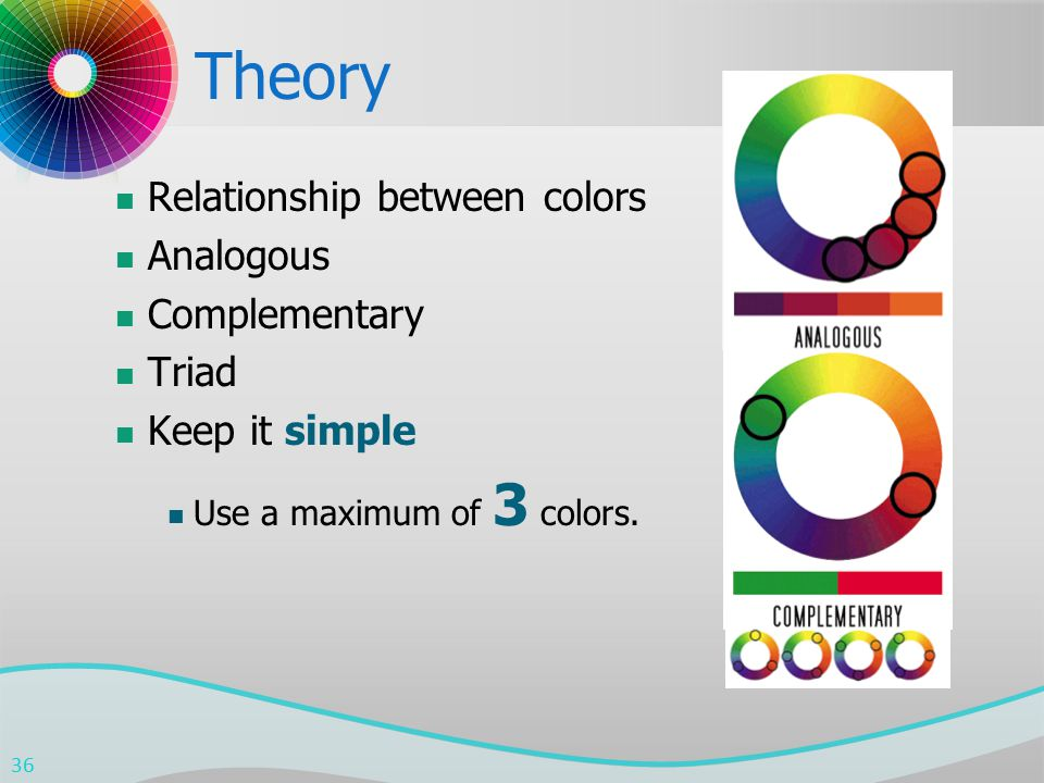 Theory Relationship between colors Analogous Complementary Triad Keep it simple Use a maximum of 3 colors. 36