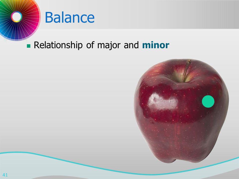 Balance Relationship of major and minor 41