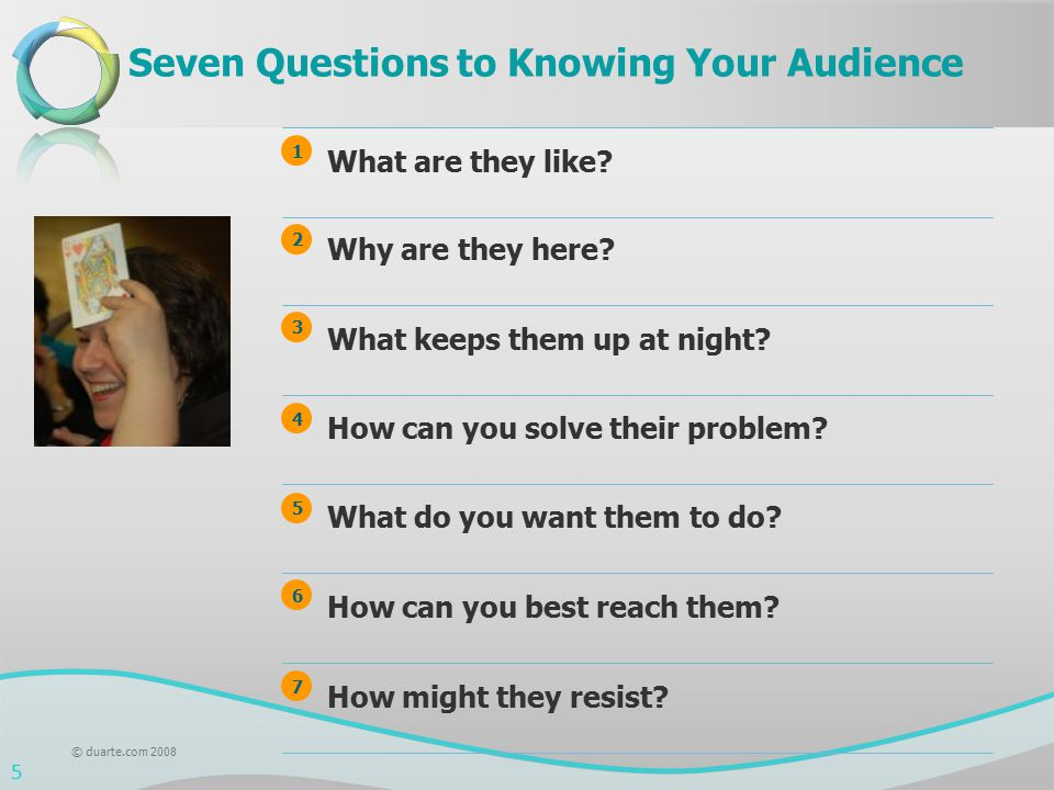 Seven Questions to Knowing Your Audience Why are they here? 2 What keeps them up at night? 3 How can you solve their problem? 4 What do you want them