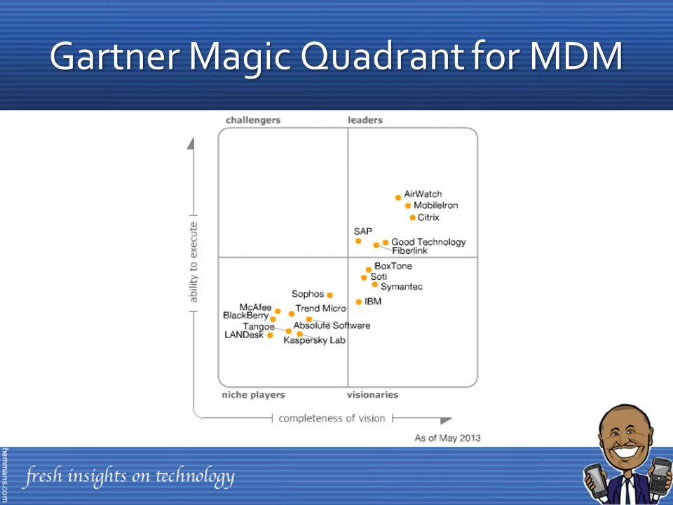 Gartner Magic Quadrant for MDM