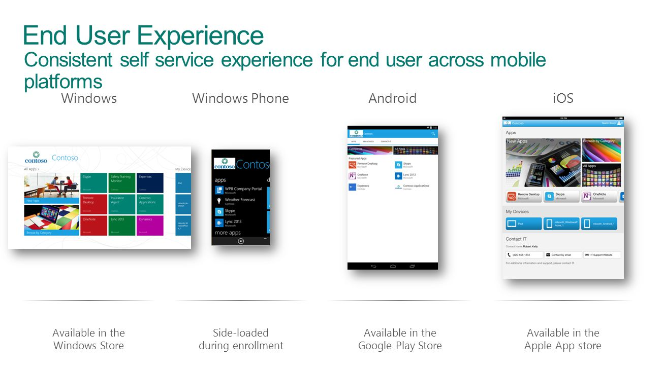 End User Experience Consistent self service experience for end user across mobile platforms Available in the Windows Store Windows Phone iOS Side-loaded during enrollment Available in the Apple App store Windows Android Available in the Google Play Store