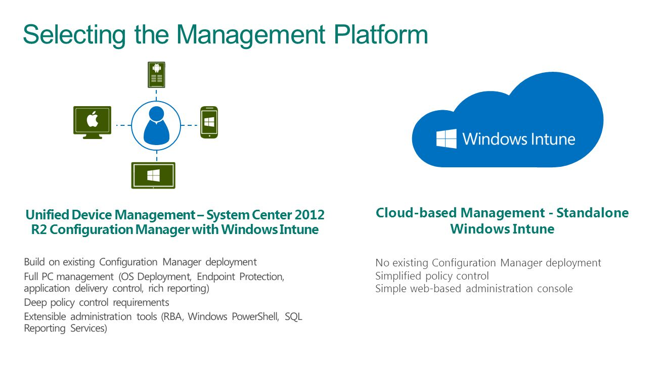 Selecting the Management Platform Cloud-based Management - Standalone Windows Intune No existing Configuration Manager deployment Simplified policy control Simple web-based administration console