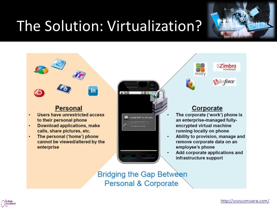 Virtualization Cost Analysis Blackberry Balance Pros- Provides highly secure email.
