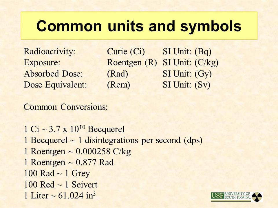 Commonly used pre-fixes and Suffixes 10 12 tera 10 9 giga 10 6 mega 10 3 kilo 10 -12 pico 10 -9 nano 10 -6 micro 10 -3 milli Common quantities of radi