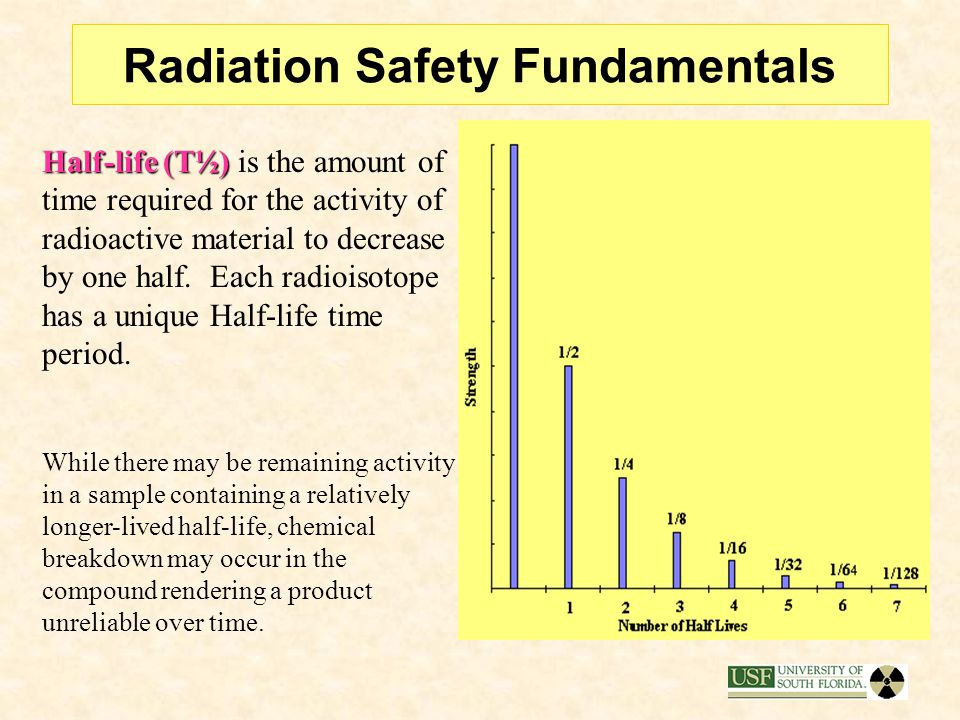 Common Research Radioactive Materials Toxicity High Medium to Upper Medium to Lower Low None I-125 and Cs-137P-32, P-33, S-35, C-14, Cr-51, Cd- 109, Zn-65, and Rb-86 H-3 Tc-99m Relative toxicity ranking of radioisotopes is based upon internal uptake through ingestion, inhalation, or absorption of radioisotopes.