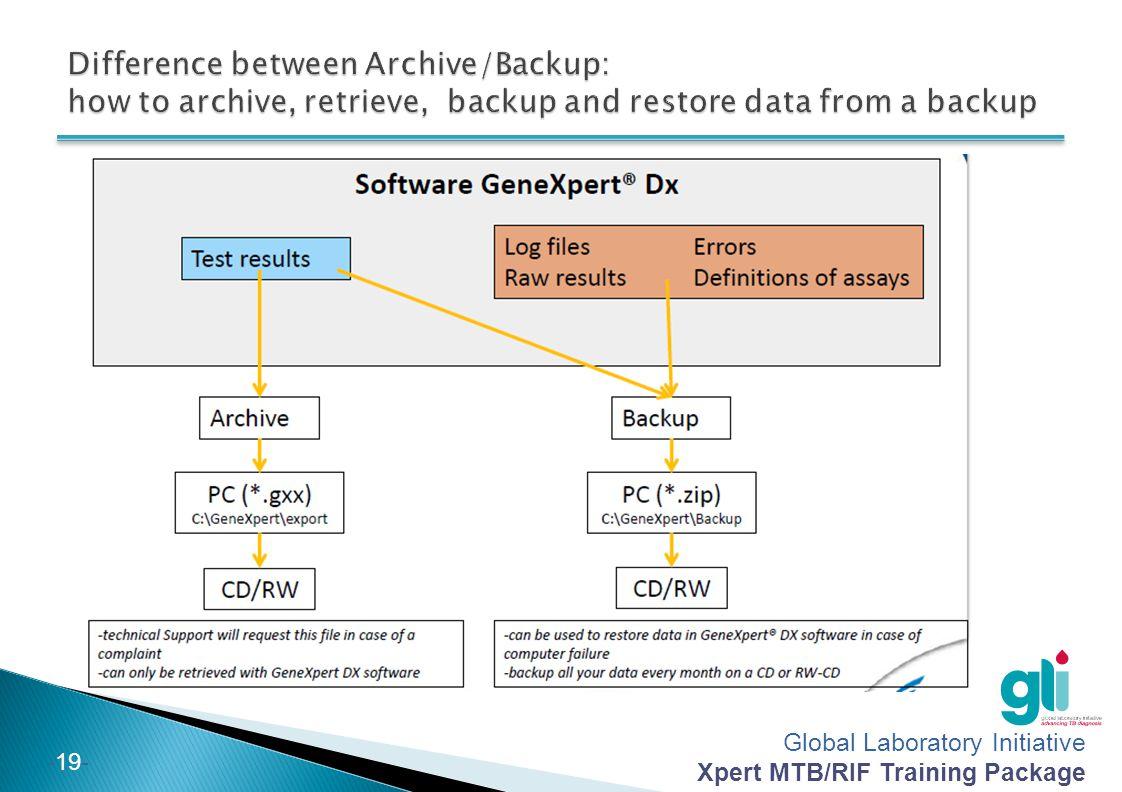 Global Laboratory Initiative Xpert MTB/RIF Training Package -19-