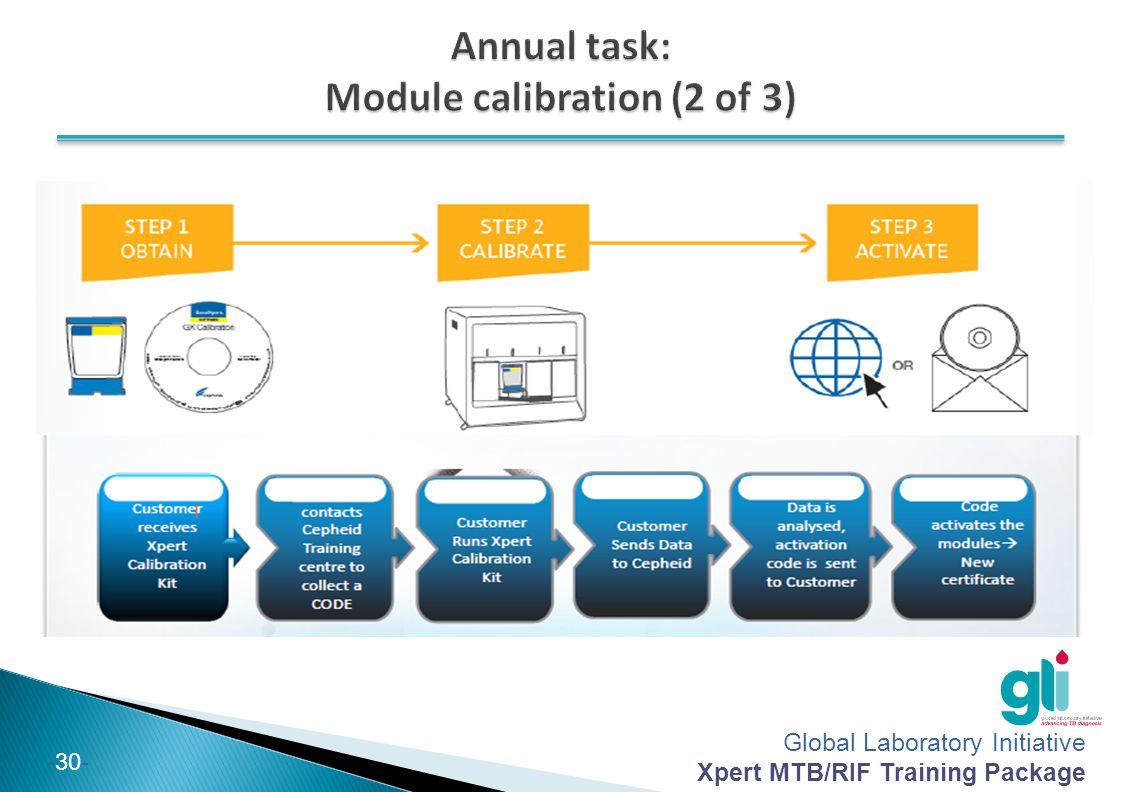 Global Laboratory Initiative Xpert MTB/RIF Training Package -30-