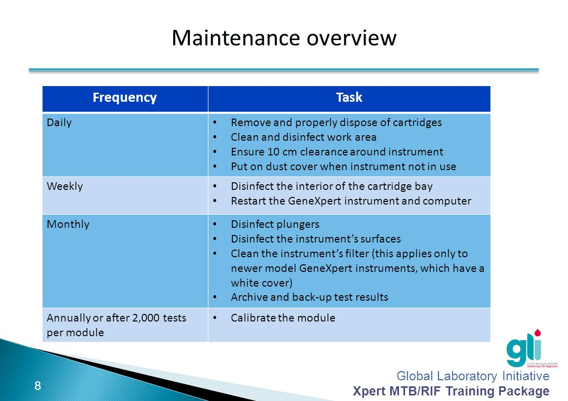Global Laboratory Initiative Xpert MTB/RIF Training Package -8--8- Maintenance overview FrequencyTask Daily Remove and properly dispose of cartridges