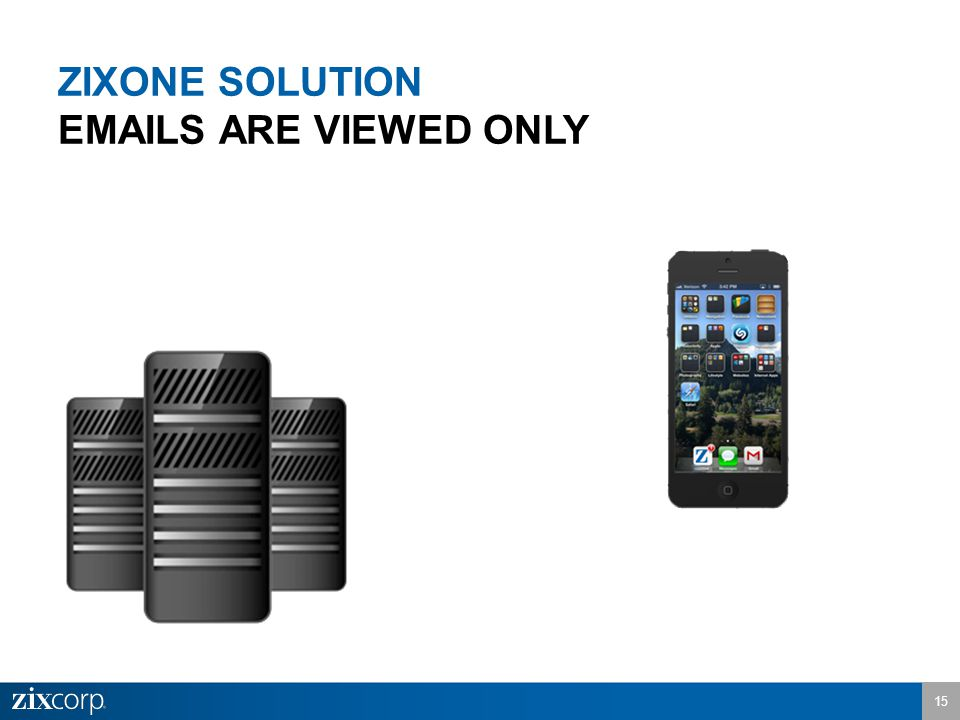 ZIXONE SOLUTION EMAILS ARE VIEWED ONLY 15