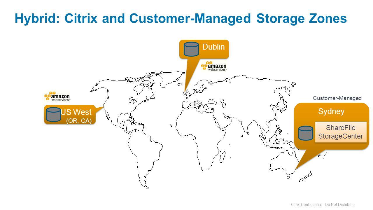 Hybrid: Citrix and Customer-Managed Storage Zones Sydney ShareFile StorageCenter ShareFile StorageCenter Citrix Confidential - Do Not Distribute Dublin US West (OR, CA) US West (OR, CA) Customer-Managed