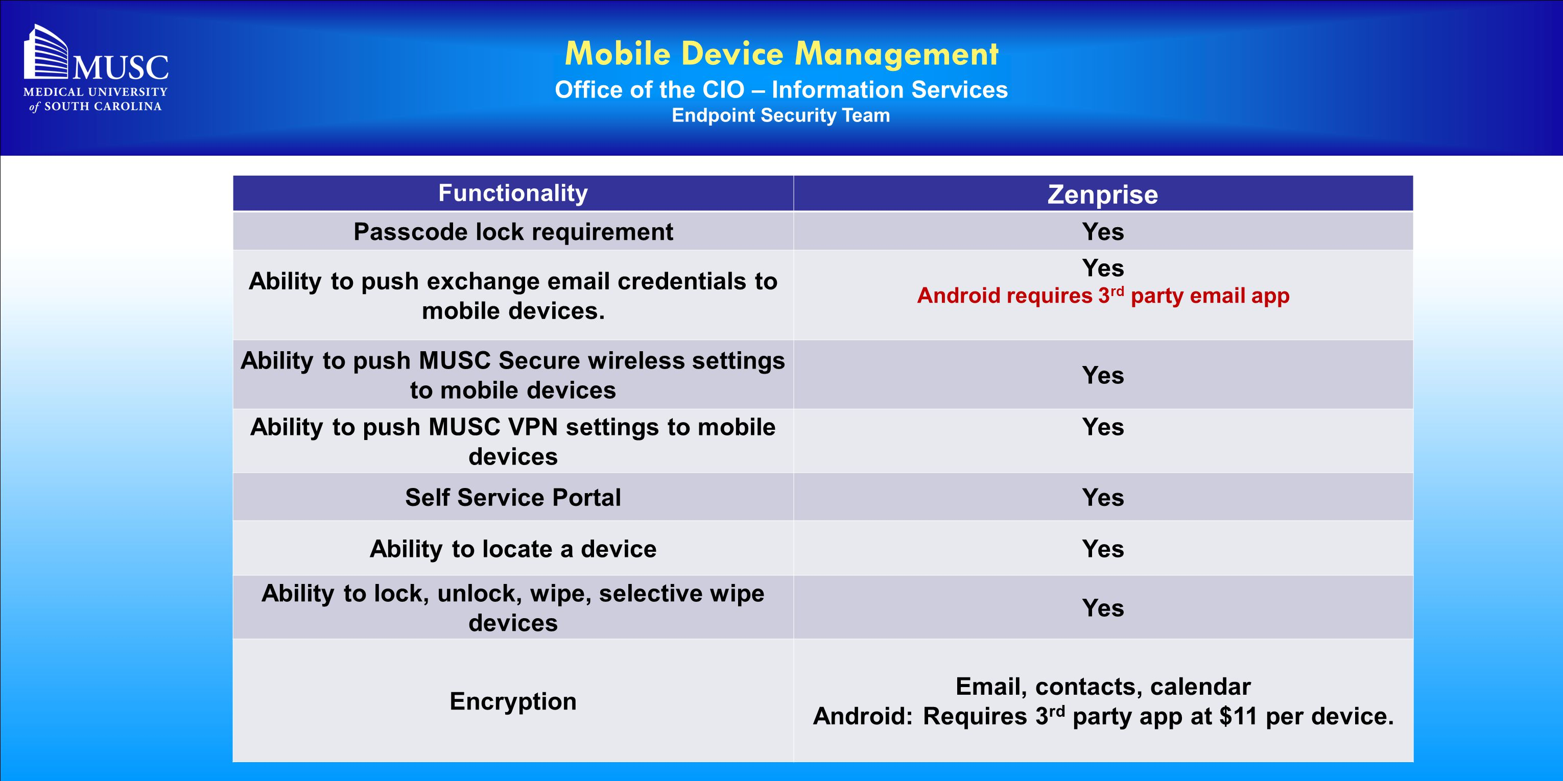 Mobile Device Management Office of the CIO – Information Services Endpoint Security Team Functionality Zenprise Passcode lock requirementYes Ability t