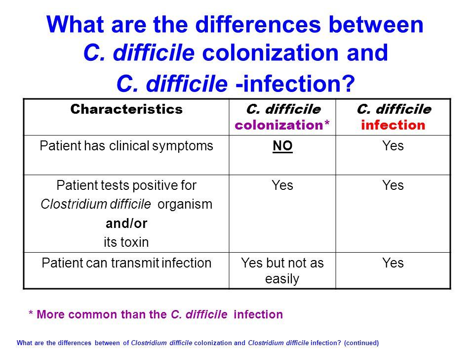 CharacteristicsC. difficile colonization* C. difficile infection Patient has clinical symptomsNOYes Patient tests positive for Clostridium difficile o