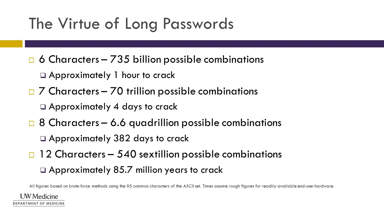 The Virtue of Long Passwords  6 Characters – 735 billion possible combinations  Approximately 1 hour to crack  7 Characters – 70 trillion possible