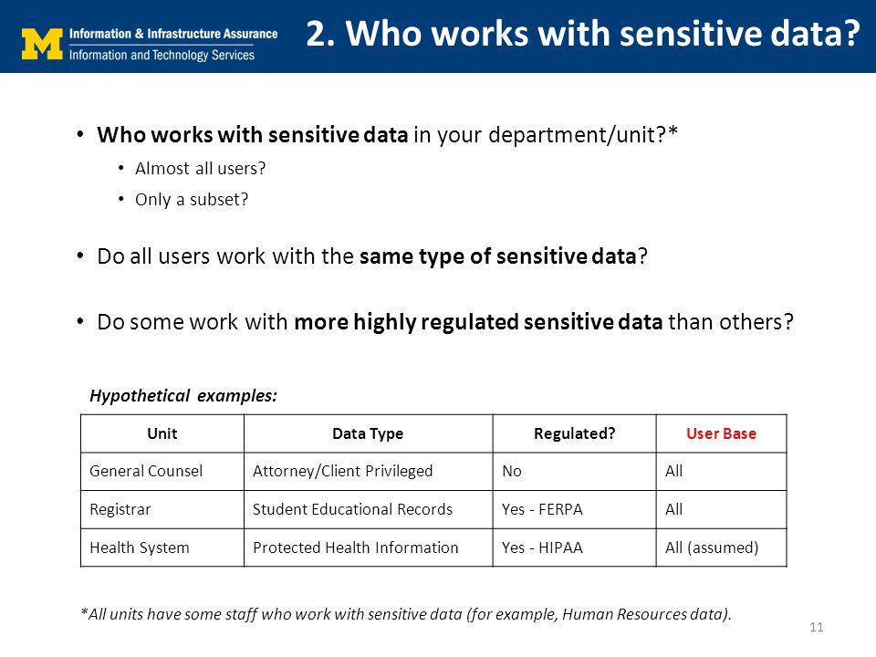 2. Who works with sensitive data.