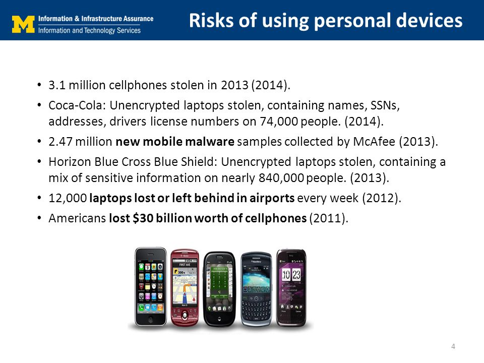 Risks of using personal devices 3.1 million cellphones stolen in 2013 (2014).